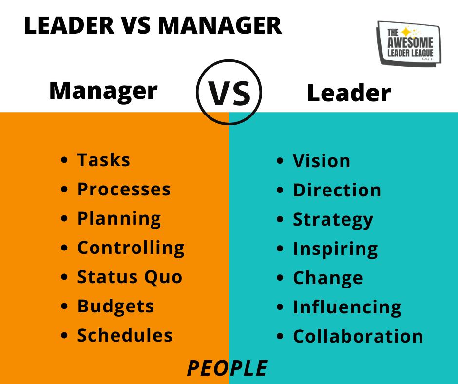 manager vs leader image